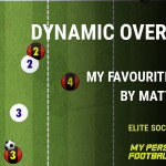 My Favourite Session by MattHanson - DynamicOverloads