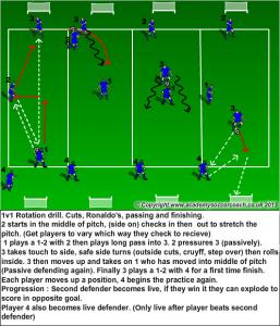 Online Soccer Tips