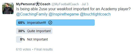 Weak Foot Training Twitter Poll
